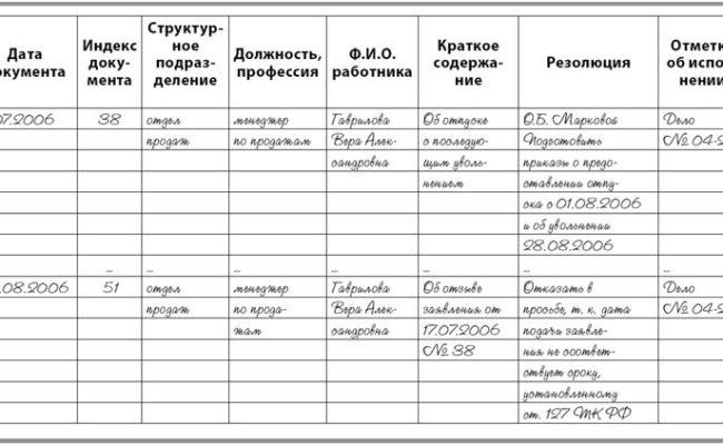 zhurnal-registracii-prikazov