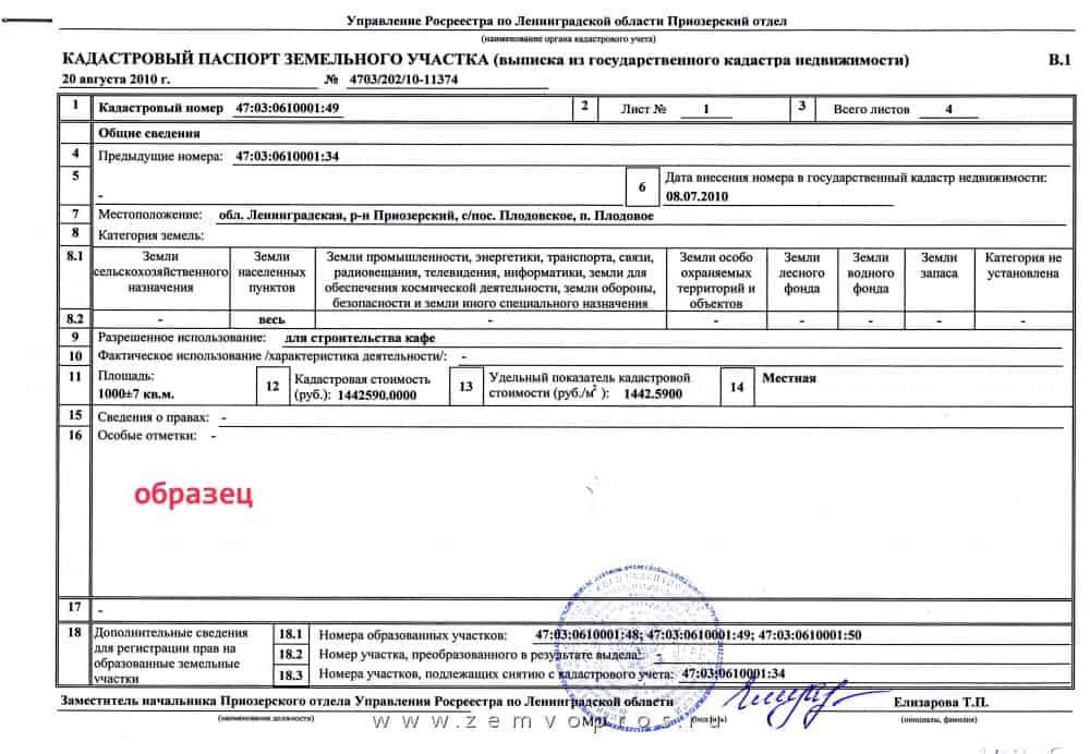 Заявление на получение кадастрового паспорта земельного участка