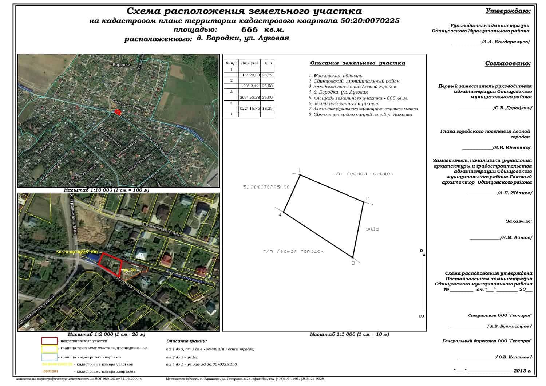 Схема расположения земельного участка как сделать самому